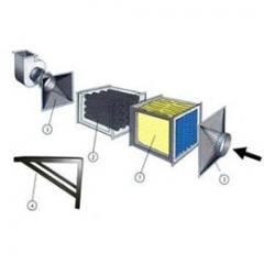 Filtračné jednotky odsávanie plynov